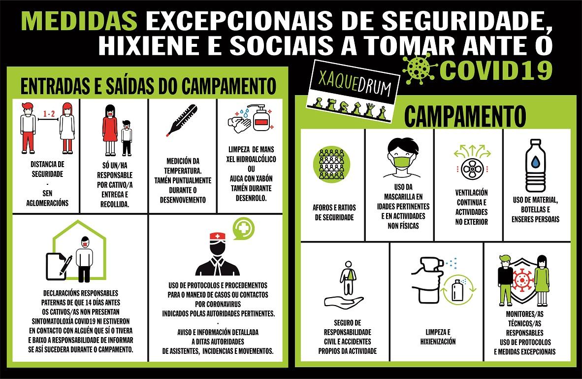 Medidas de seguridade