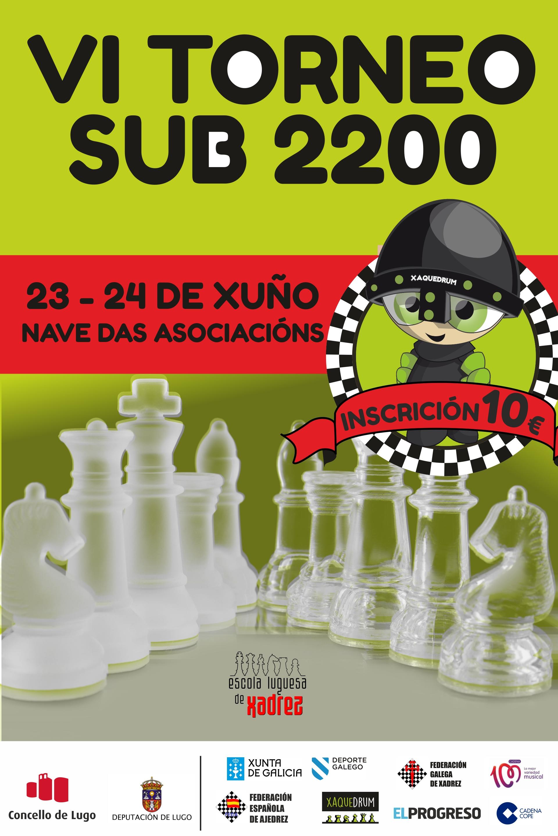 VI Torneo Sub 2200